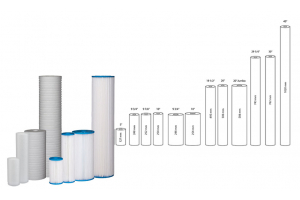 element-sizes